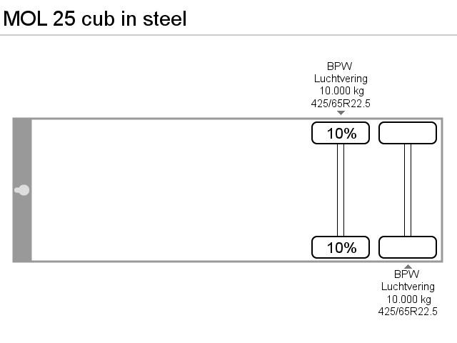 MOL 25 cub in steel