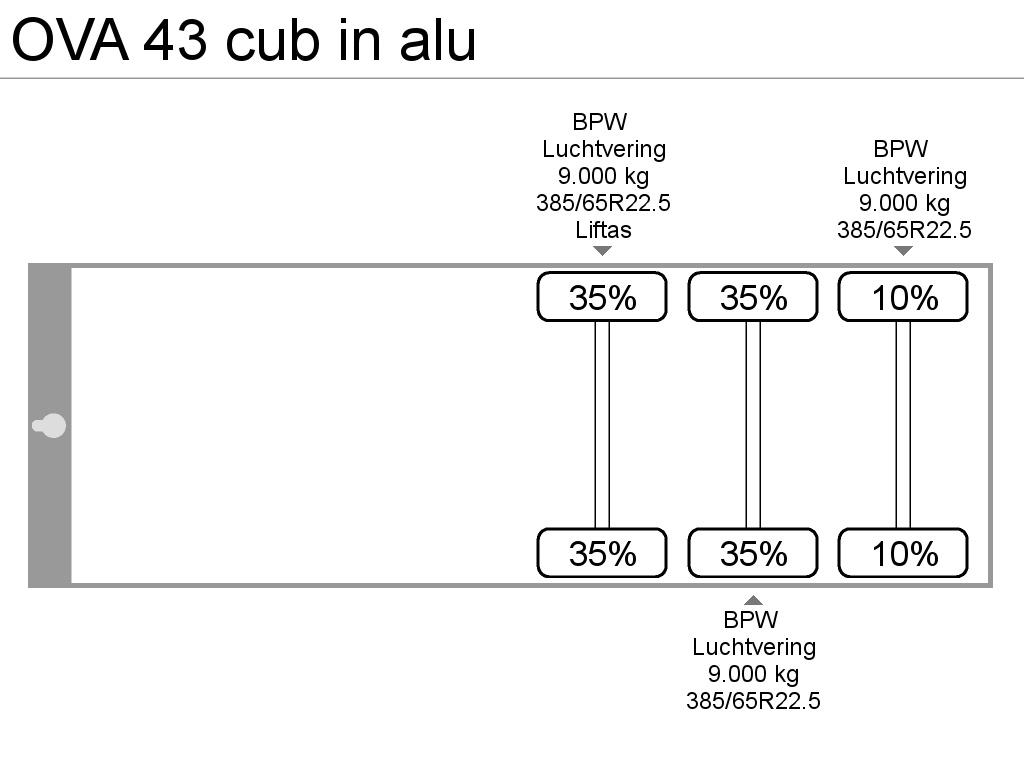 OVA 43 cub in alu
