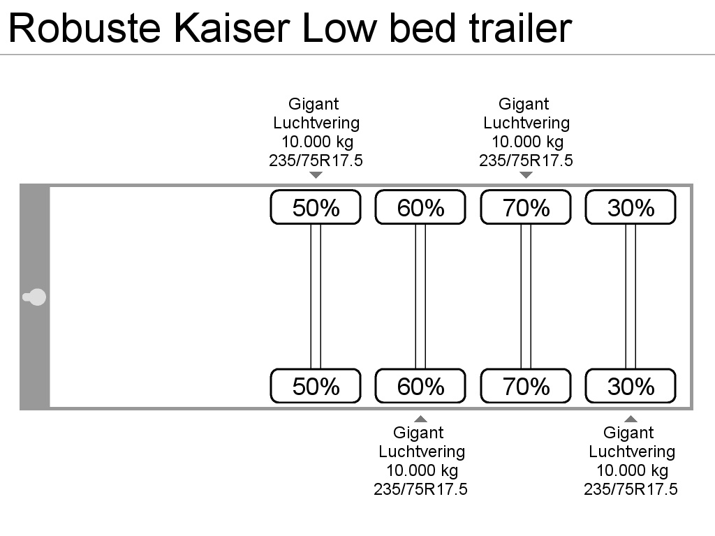 Robuste Kaiser Low bed trailer
