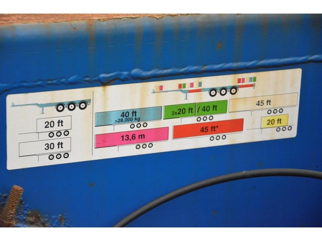 Pacton 3 x ausziehbar: 20-30-40-45 ft