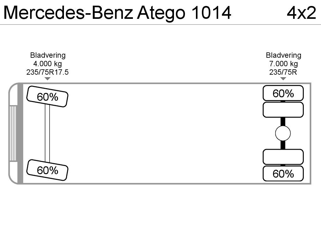 Mercedes-Benz Atego 1014