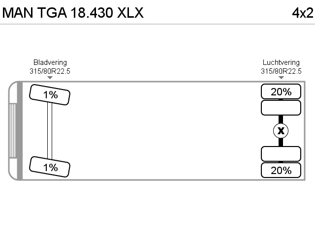 MAN TGA 18.430 XLX