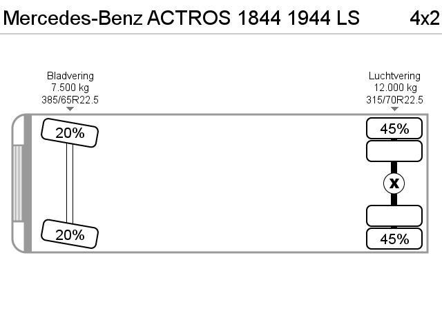 Mercedes-Benz ACTROS 1844 1944 LS