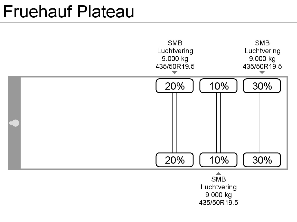 Fruehauf Plateau