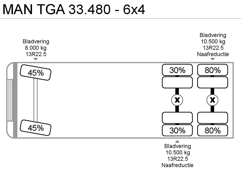 MAN TGA 33.480 - 6x4