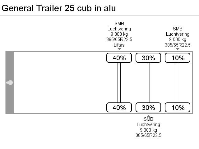 General Trailer 25 cub in alu