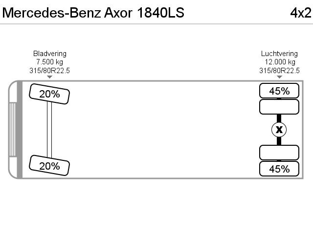 Mercedes-Benz Axor 1840LS