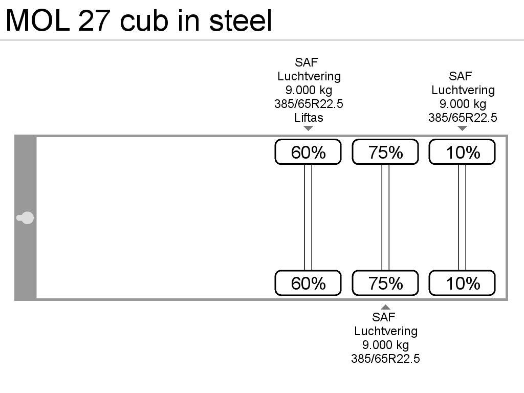 MOL 27 cub in steel