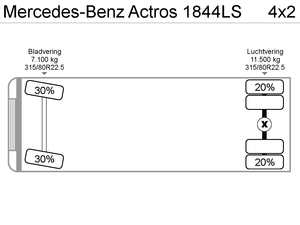 Mercedes-Benz Actros 1844LS