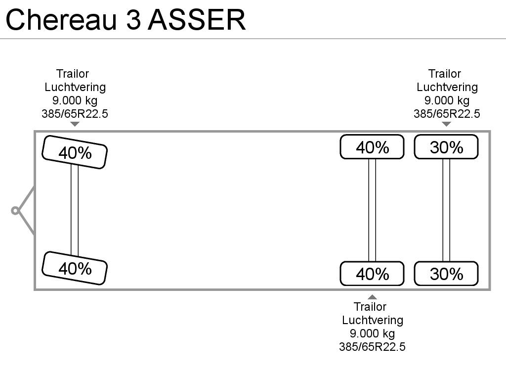 Chereau 3 ASSER