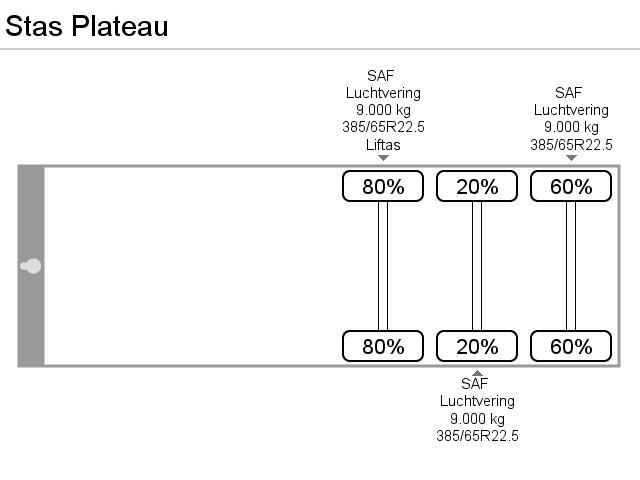 Stas Plateau