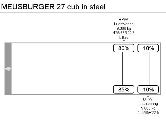 MEUSBURGER 27 cub in steel