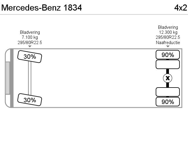 Mercedes-Benz 1834
