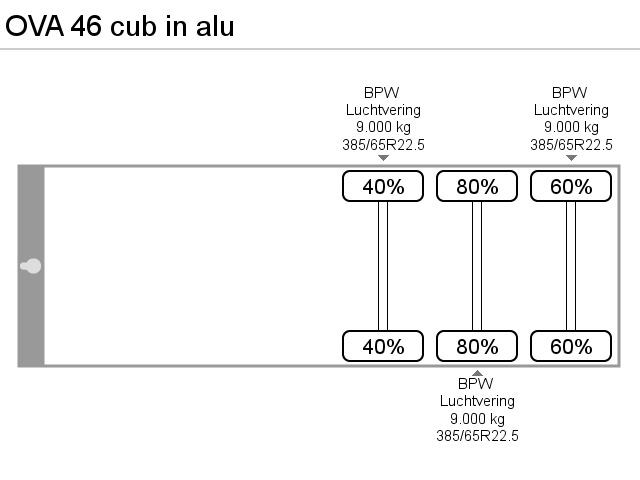 OVA 46 cub in alu