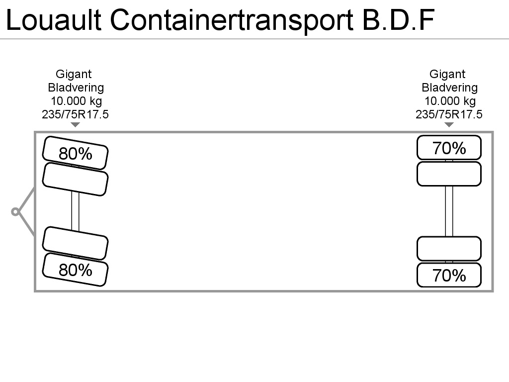 Louault Containertransport B.D.F