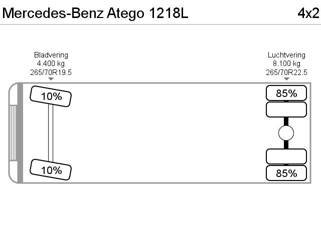 Mercedes-Benz Atego 1218L