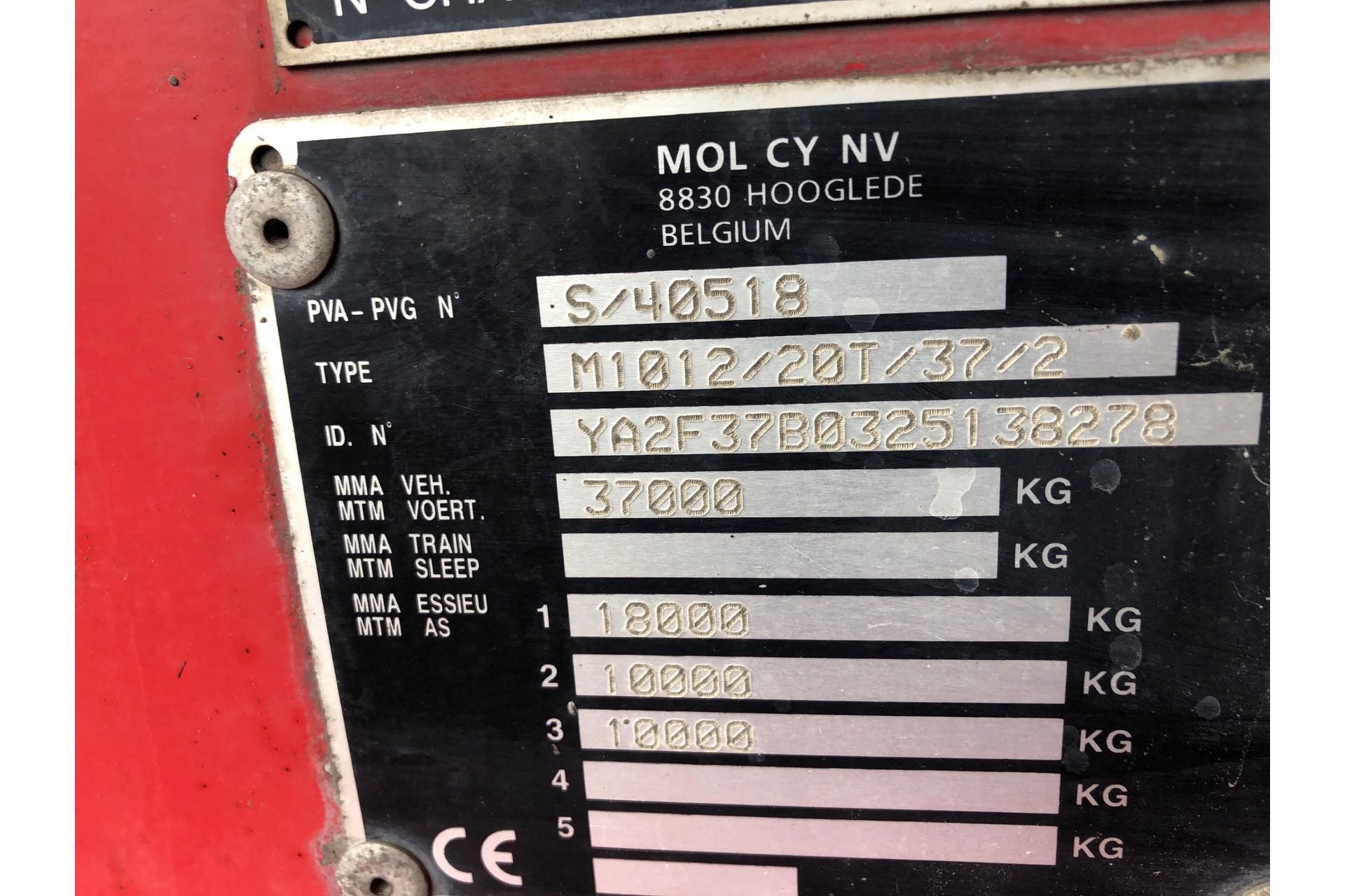 MOL Mixer Automix AM11D