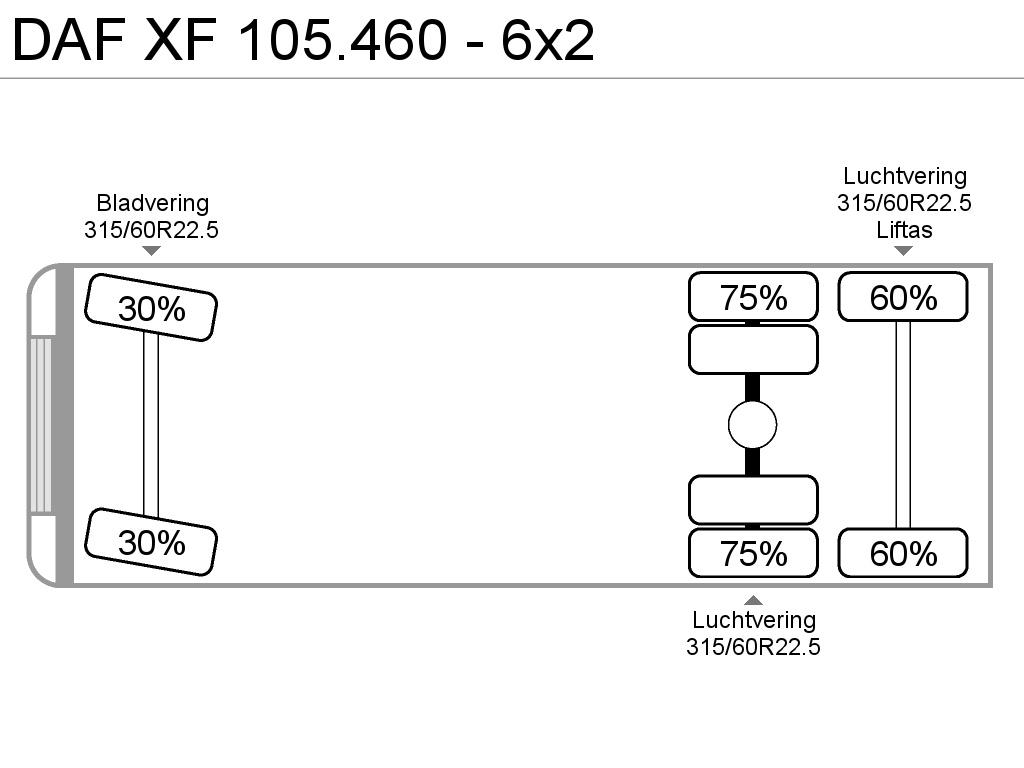 DAF XF 105.460 - 6 X 2