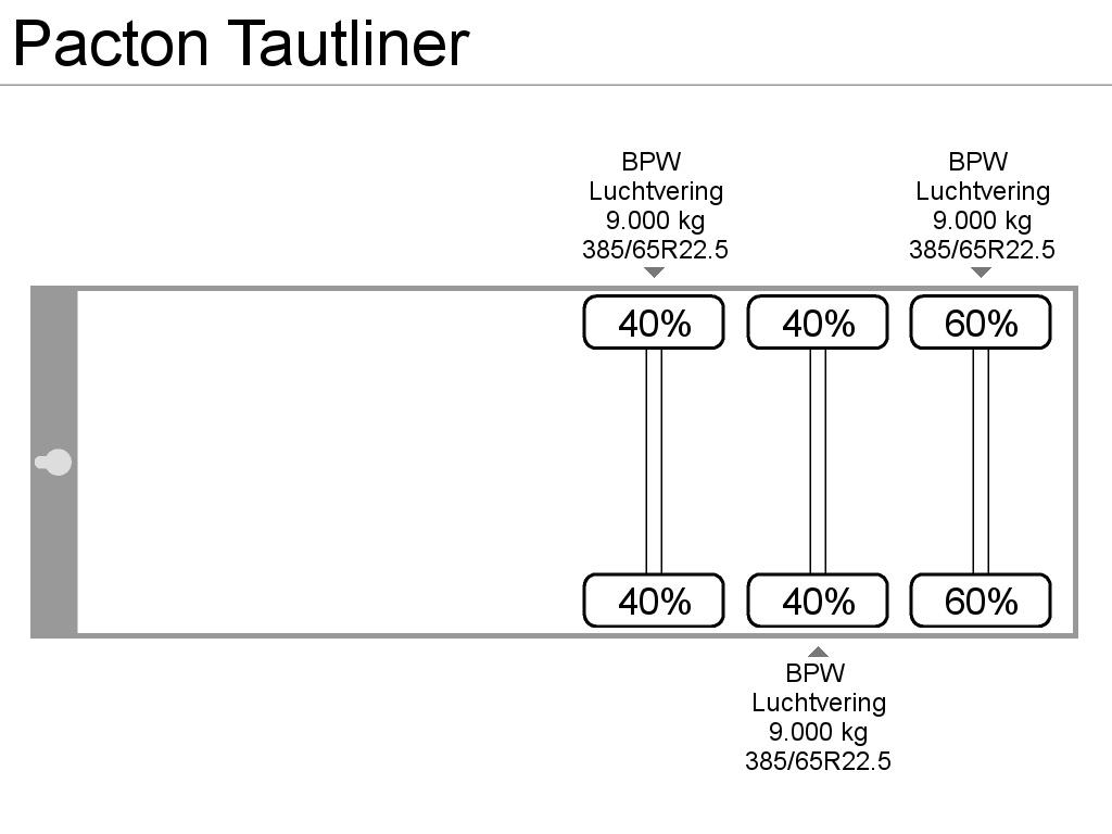 Pacton Tautliner
