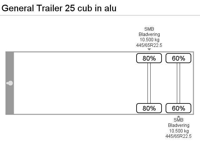 General Trailer 25 cub in alu